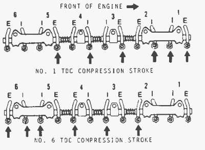 JD 6068 Engine - Cylinder head and valve checks and adjust